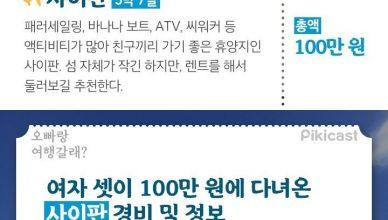 [짭줍] 100만원 이하 여행지 총 정리
